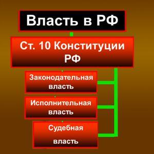 Органы власти Ярославля