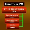Органы власти в Ярославле
